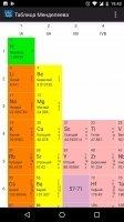 The Mendeleev Table - Chemistry in Your Pocket 7.4.1